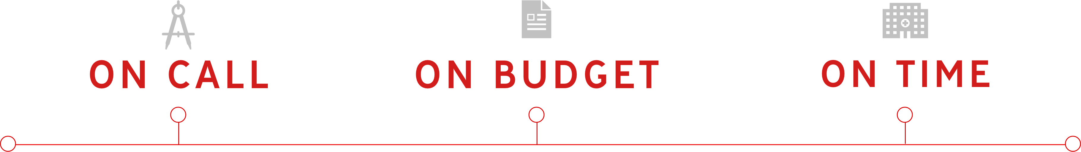 oncall-onbudget
